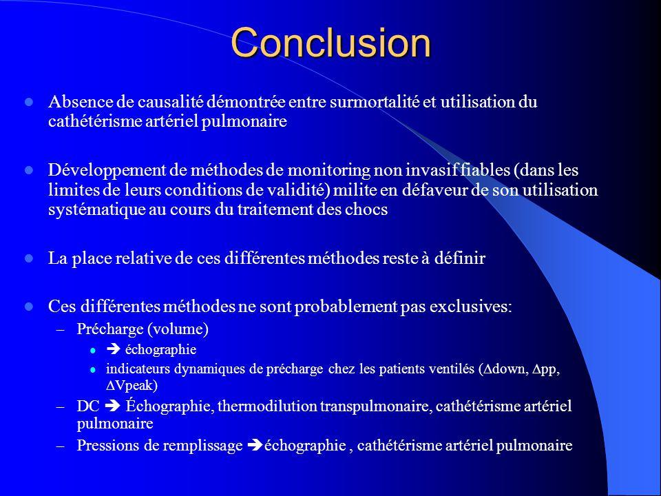 Conclusion Absence de causalité démontrée entre surmortalité et utilisation du cathétérisme artériel pulmonaire Développement de méthodes de monitorin