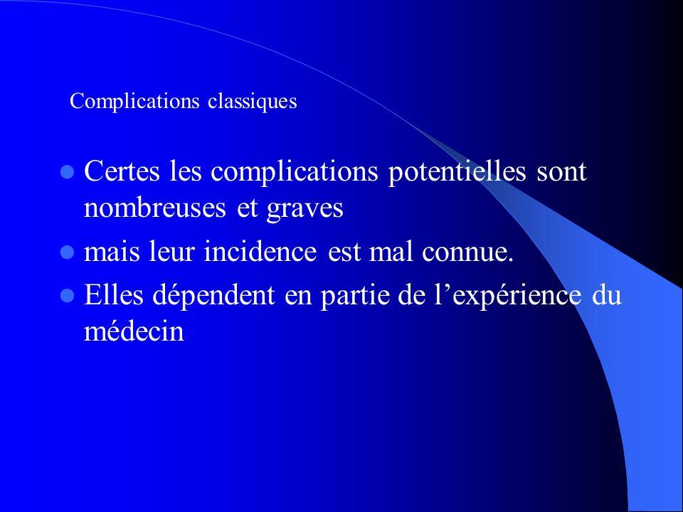 Mortalité hospitalière Durée de séjour Relationship of PAC use to mortality, YU, CCM 2003 Essais récents prospectifs