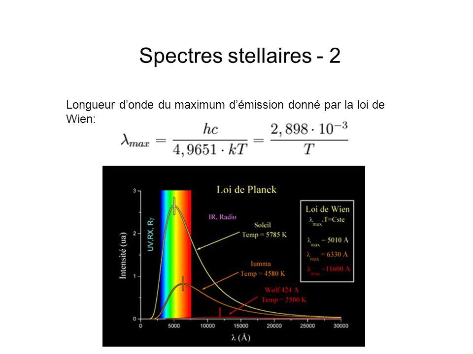 Spectres stellaires - 2 Longueur donde du maximum démission donné par la loi de Wien: