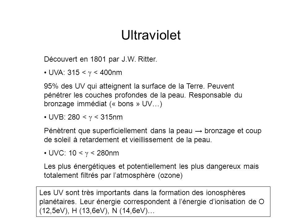 Ultraviolet Découvert en 1801 par J.W. Ritter. UVA: 315 < γ < 400nm 95% des UV qui atteignent la surface de la Terre. Peuvent pénétrer les couches pro