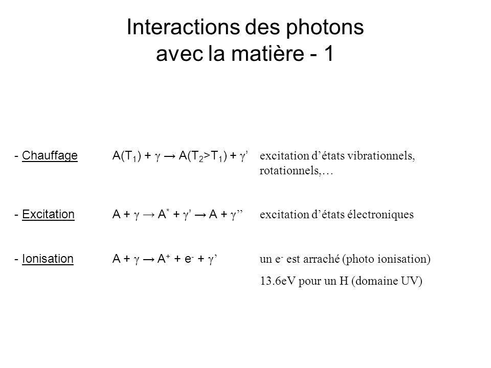 Interactions des photons avec la matière - 1 - ChauffageA(T 1 ) + γ A(T 2 >T 1 ) + γ excitation détats vibrationnels, rotationnels,… - ExcitationA + γ