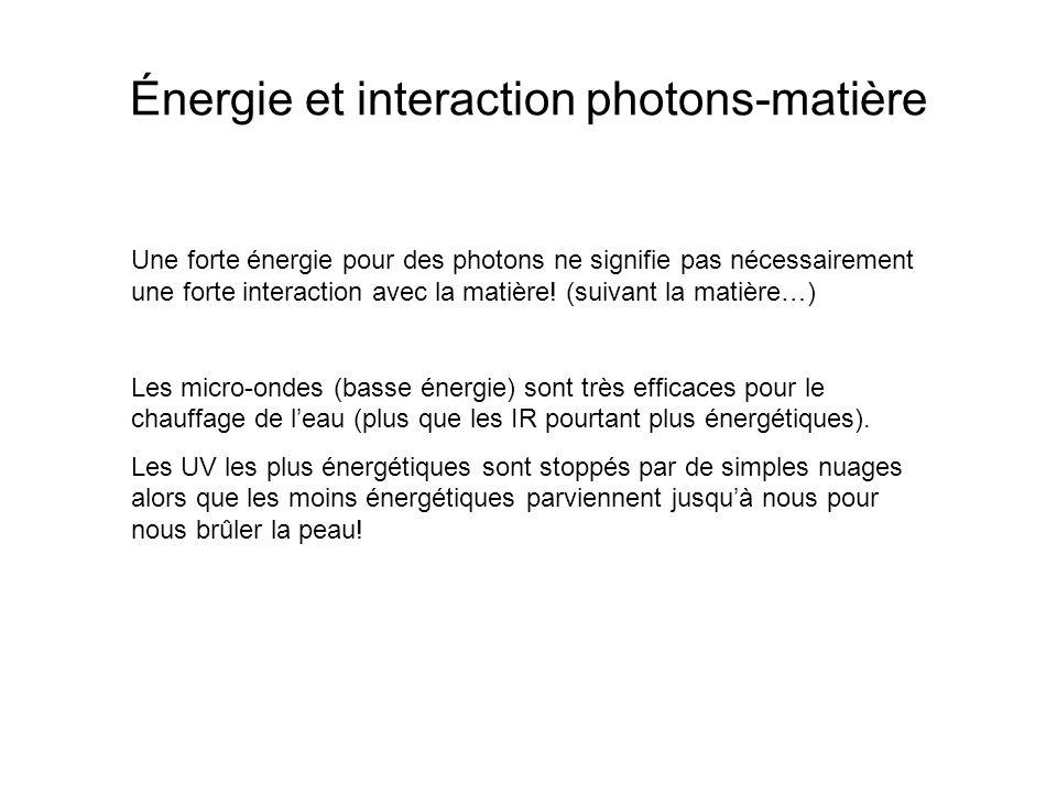 Énergie et interaction photons-matière Une forte énergie pour des photons ne signifie pas nécessairement une forte interaction avec la matière! (suiva