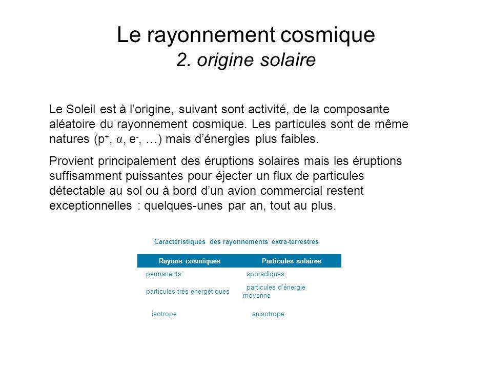 Le rayonnement cosmique 2. origine solaire Le Soleil est à lorigine, suivant sont activité, de la composante aléatoire du rayonnement cosmique. Les pa