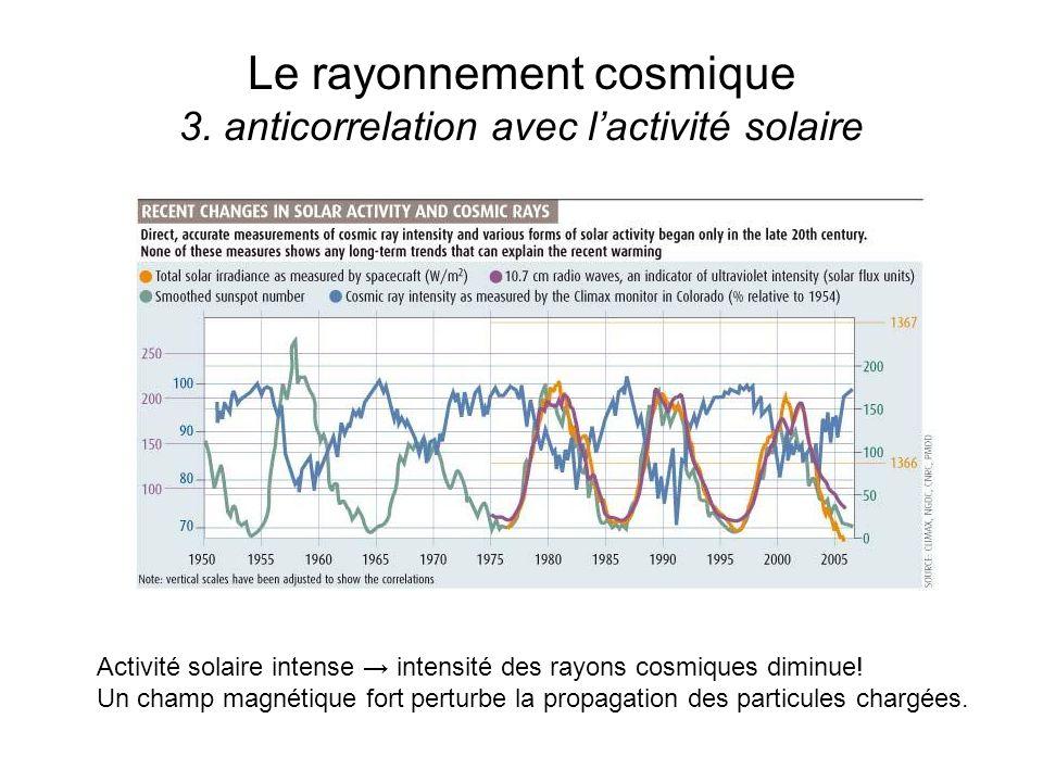 Le rayonnement cosmique 3. anticorrelation avec lactivité solaire Activité solaire intense intensité des rayons cosmiques diminue! Un champ magnétique
