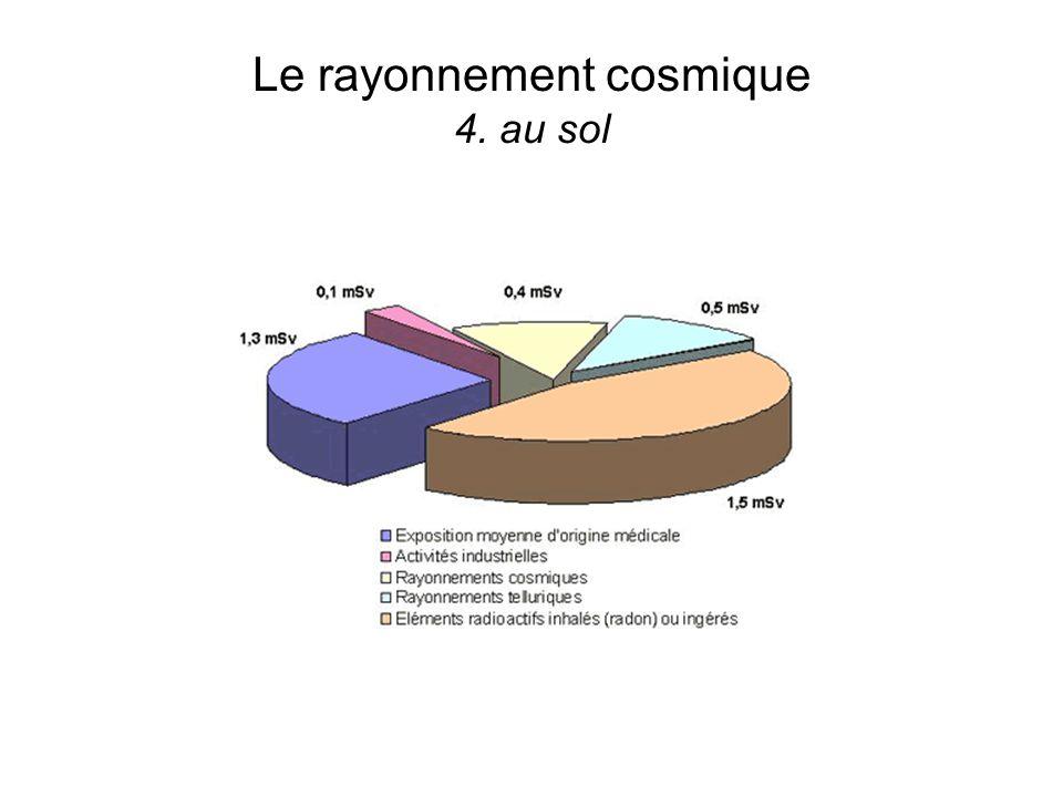 Le rayonnement cosmique 4. au sol