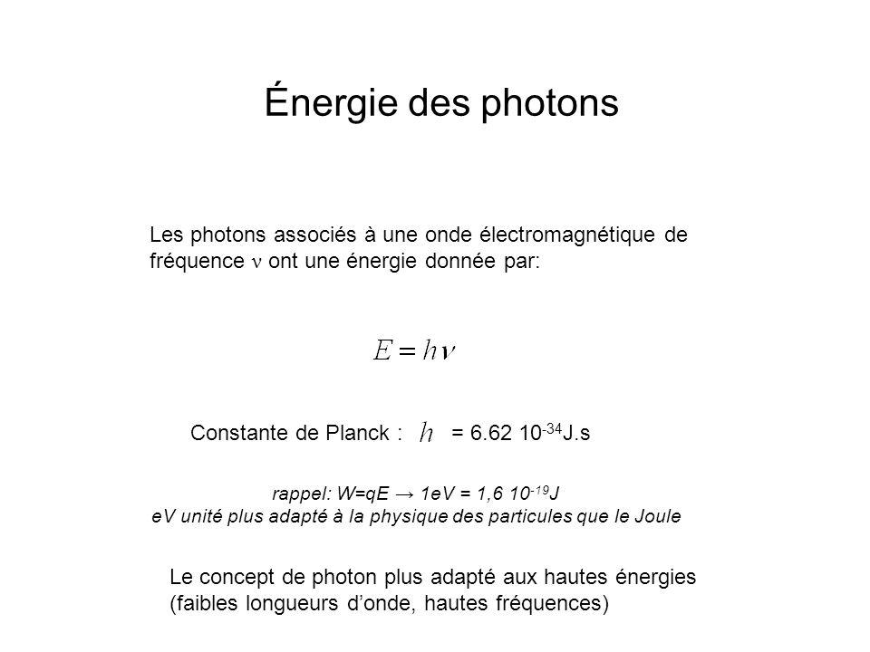 Énergie des photons Les photons associés à une onde électromagnétique de fréquence ν ont une énergie donnée par: Constante de Planck : = 6.62 10 -34 J