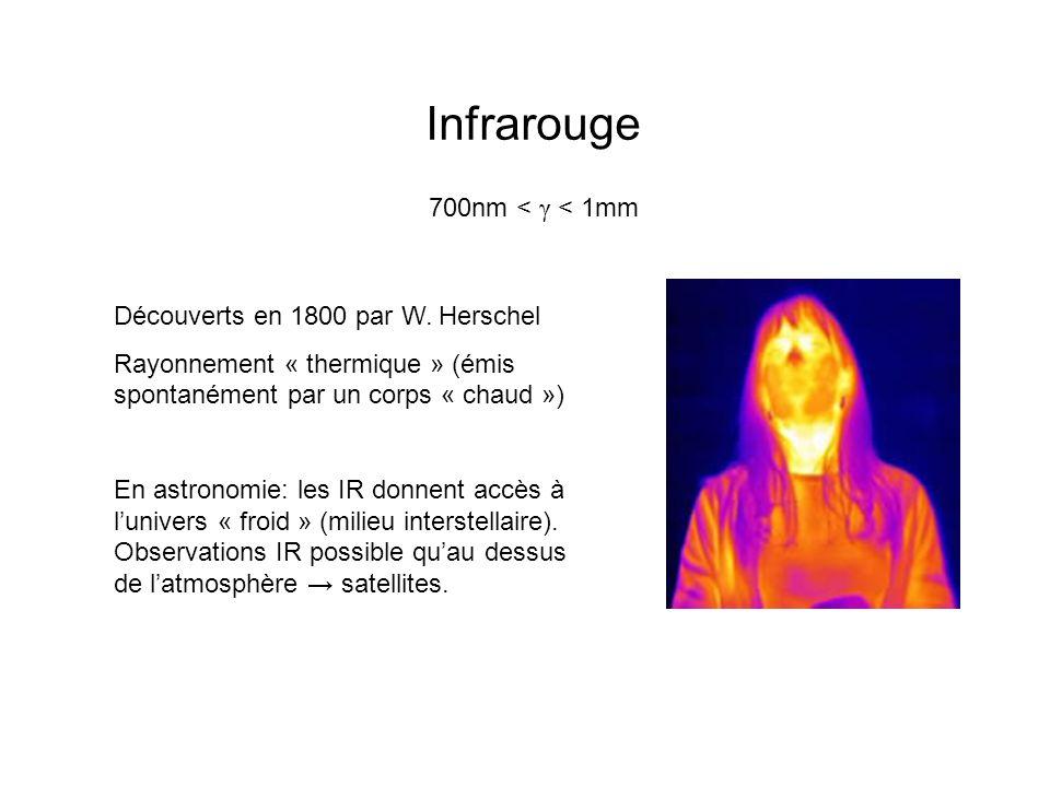 Infrarouge Découverts en 1800 par W. Herschel Rayonnement « thermique » (émis spontanément par un corps « chaud ») En astronomie: les IR donnent accès
