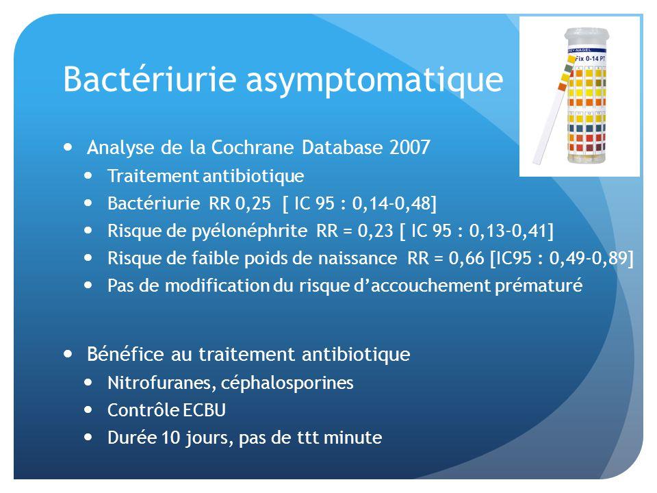 Bactériurie asymptomatique Analyse de la Cochrane Database 2007 Traitement antibiotique Bactériurie RR 0,25 [ IC 95 : 0,14-0,48] Risque de pyélonéphrite RR = 0,23 [ IC 95 : 0,13-0,41] Risque de faible poids de naissance RR = 0,66 [IC95 : 0,49-0,89] Pas de modification du risque daccouchement prématuré Bénéfice au traitement antibiotique Nitrofuranes, céphalosporines Contrôle ECBU Durée 10 jours, pas de ttt minute
