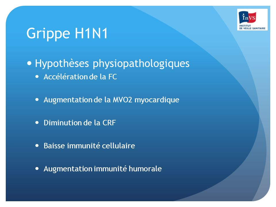 Hypothèses physiopathologiques Accélération de la FC Augmentation de la MVO2 myocardique Diminution de la CRF Baisse immunité cellulaire Augmentation