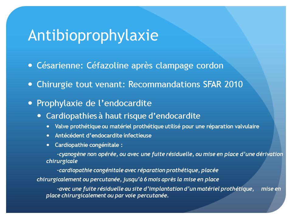 Antibioprophylaxie Césarienne: Céfazoline après clampage cordon Chirurgie tout venant: Recommandations SFAR 2010 Prophylaxie de lendocardite Cardiopat