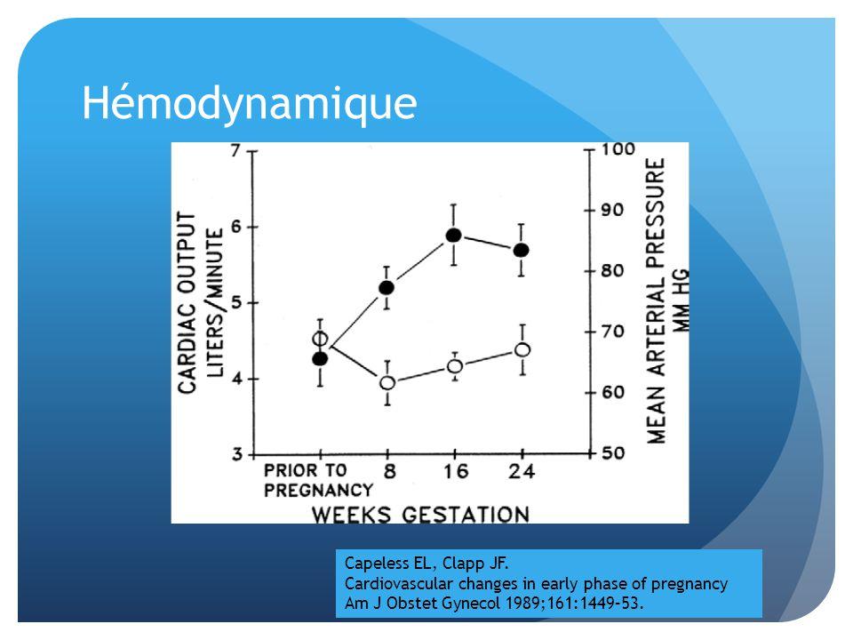 Streptocoque B Portage: 8 à 20% selon les séries Corrélation portage / prématurité: RR 1,5 Risque néonatal: méningite, septicémie, pneumonie Mortalité 6% Risque maternel: endométrite post partum, bactériémie post-césarienne Dépistage: PV entre 34 et 38 SA Antibiothérapie périnatale par amoxicilline
