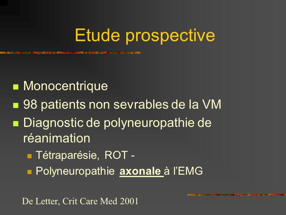 Etude prospective Monocentrique 98 patients non sevrables de la VM Diagnostic de polyneuropathie de réanimation Tétraparésie, ROT - Polyneuropathie ax