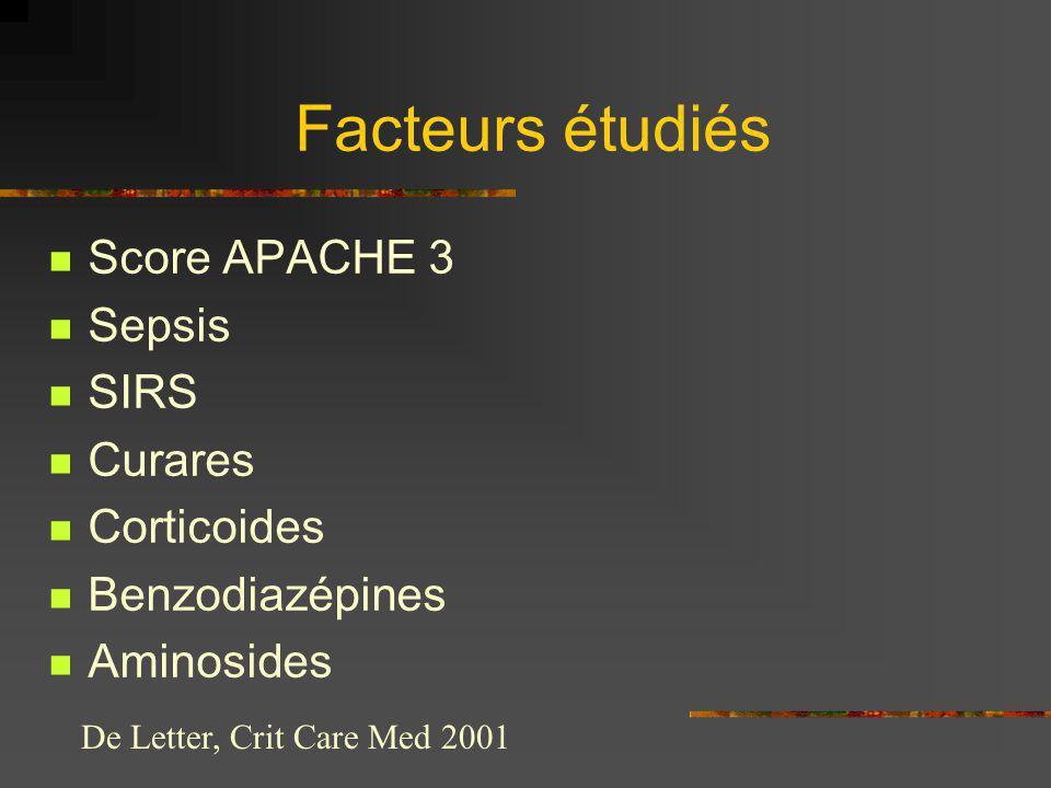 Facteurs étudiés Score APACHE 3 Sepsis SIRS Curares Corticoides Benzodiazépines Aminosides De Letter, Crit Care Med 2001