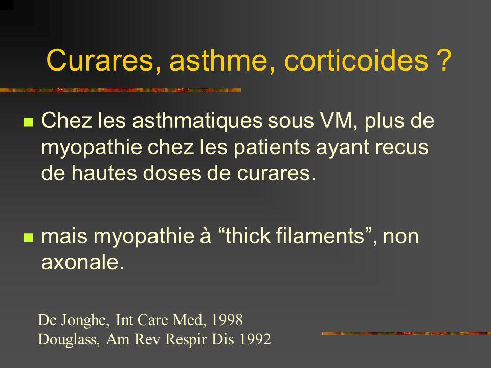 Chez les asthmatiques sous VM, plus de myopathie chez les patients ayant recus de hautes doses de curares. mais myopathie à thick filaments, non axona