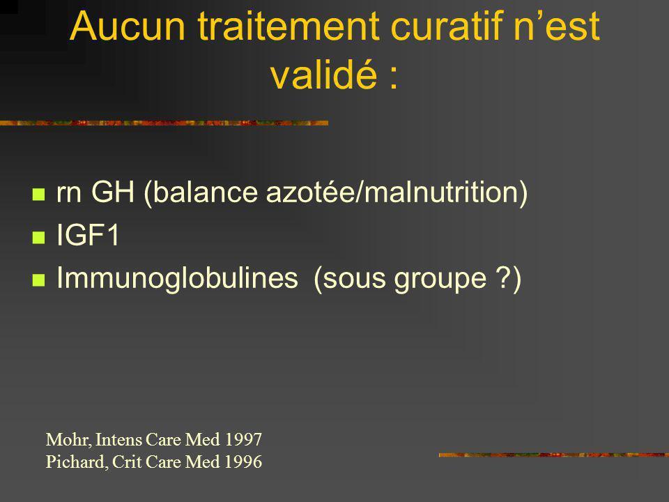 Aucun traitement curatif nest validé : rn GH (balance azotée/malnutrition) IGF1 Immunoglobulines (sous groupe ?) Mohr, Intens Care Med 1997 Pichard, C