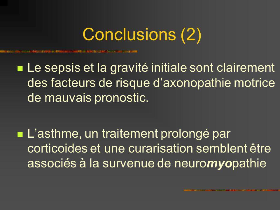 Conclusions (2) Le sepsis et la gravité initiale sont clairement des facteurs de risque daxonopathie motrice de mauvais pronostic. Lasthme, un traitem