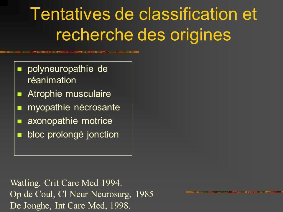 Conclusions (2) Le sepsis et la gravité initiale sont clairement des facteurs de risque daxonopathie motrice de mauvais pronostic.