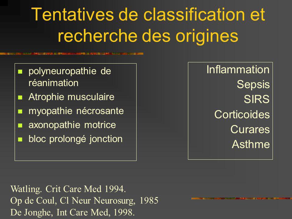 Tentatives de classification et recherche des origines Inflammation Sepsis SIRS Corticoides Curares Asthme polyneuropathie de réanimation Atrophie mus