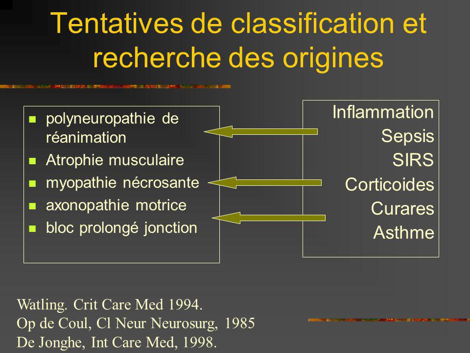 Inflammation Sepsis SIRS Corticoides Curares Asthme Watling. Crit Care Med 1994. Op de Coul, Cl Neur Neurosurg, 1985 De Jonghe, Int Care Med, 1998. Te