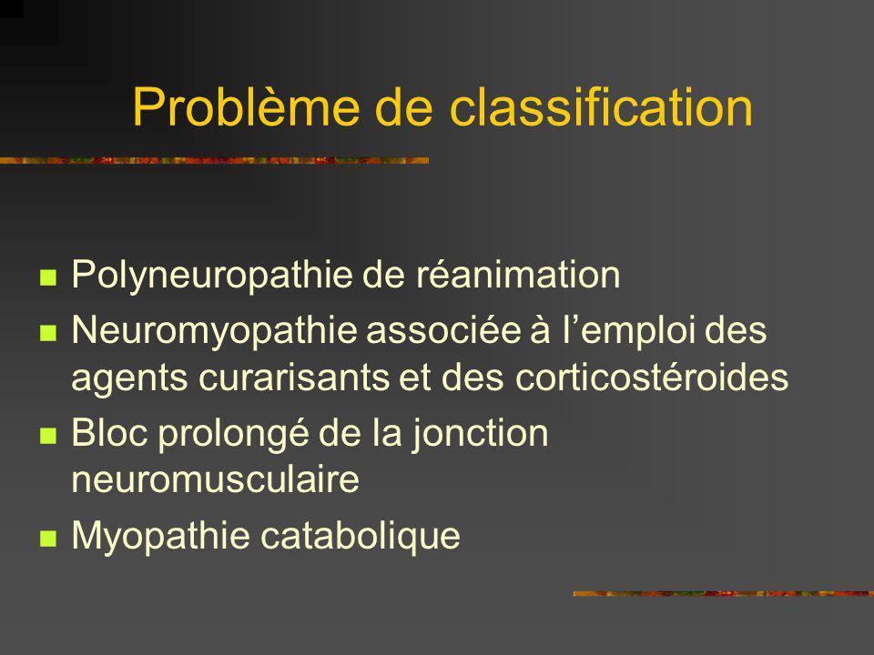Problème de classification Polyneuropathie de réanimation Neuromyopathie associée à lemploi des agents curarisants et des corticostéroides Bloc prolon
