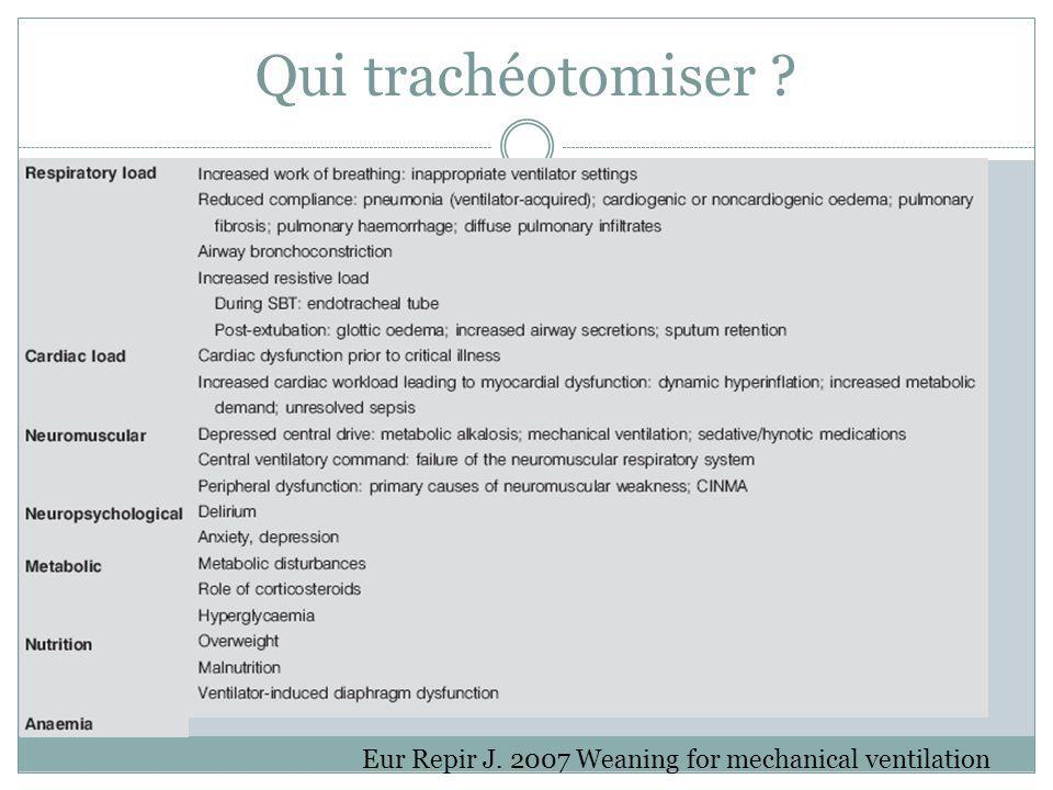 Qui trachéotomiser ? Eur Repir J. 2007 Weaning for mechanical ventilation