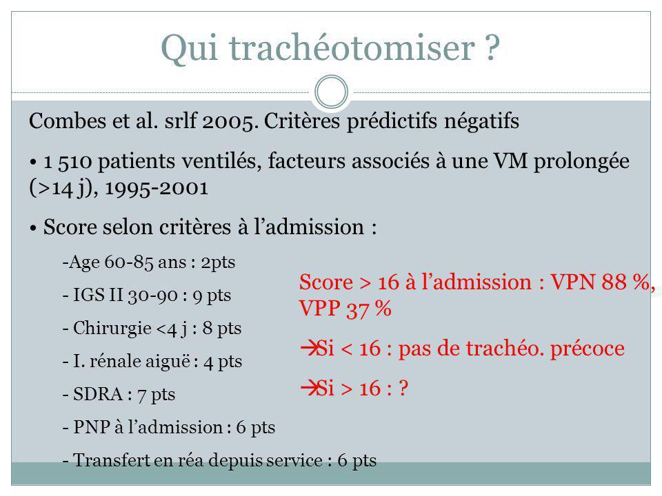 Combes et al. srlf 2005. Critères prédictifs négatifs 1 510 patients ventilés, facteurs associés à une VM prolongée (>14 j), 1995-2001 Score selon cri