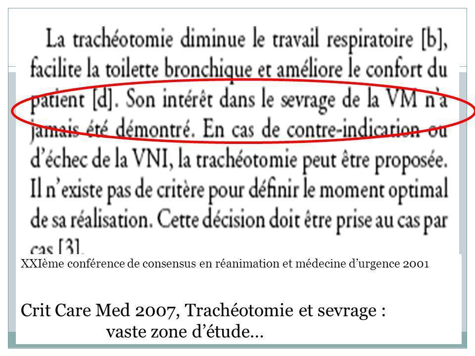 XXIème conférence de consensus en réanimation et médecine durgence 2001 Crit Care Med 2007, Trachéotomie et sevrage : vaste zone détude…