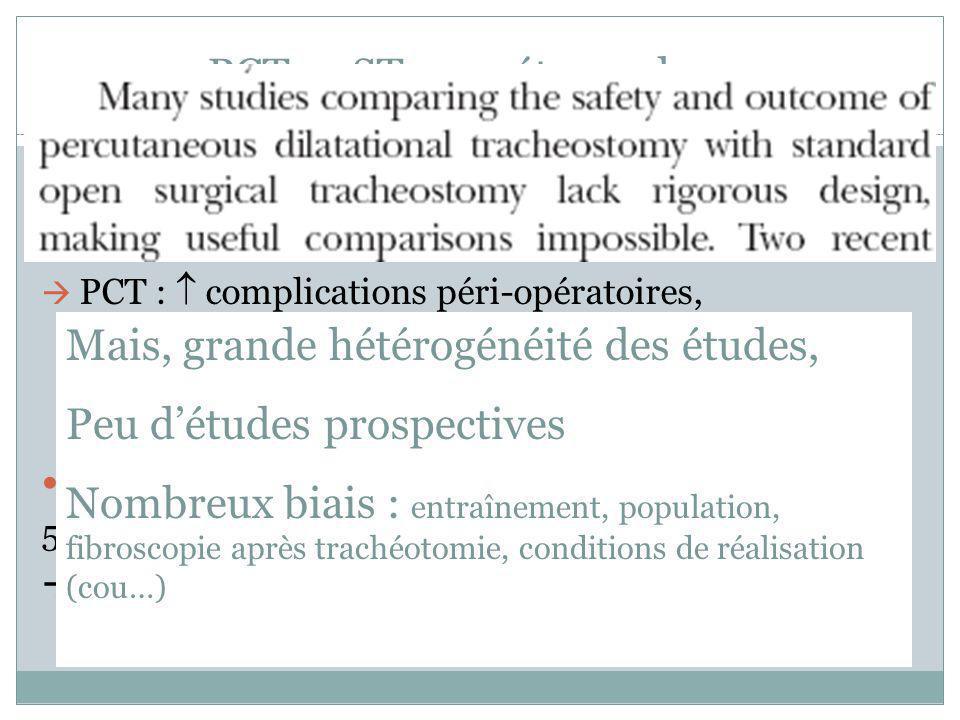 PCT vs ST : 2 méta-analyses Dulguerov et al. ( Crit Care Med 1999) 38 + 27 études observationnelles et prospectives; PCT : complications péri-opératoi