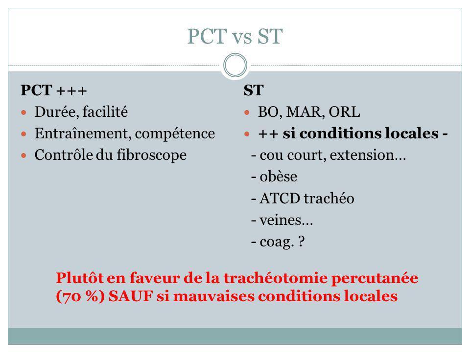 PCT vs ST PCT +++ Durée, facilité Entraînement, compétence Contrôle du fibroscope ST BO, MAR, ORL ++ si conditions locales - - cou court, extension… -