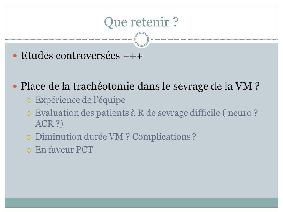Etudes controversées +++ Place de la trachéotomie dans le sevrage de la VM ? Expérience de léquipe Evaluation des patients à R de sevrage difficile (