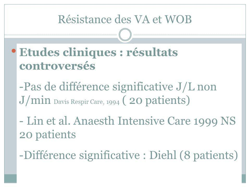 Résistance des VA et WOB R VA TT vs ETT WOB ETT7 TT7 Etude expérimentale Etudes cliniques : résultats controversés -Pas de différence significative J/
