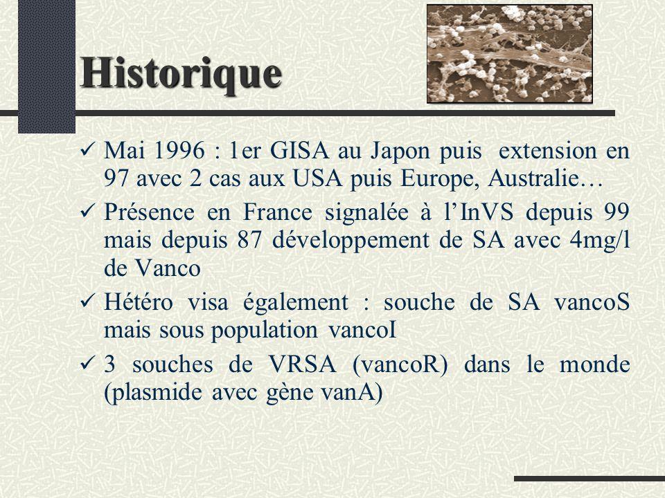 Historique Mai 1996 : 1er GISA au Japon puis extension en 97 avec 2 cas aux USA puis Europe, Australie… Présence en France signalée à lInVS depuis 99 mais depuis 87 développement de SA avec 4mg/l de Vanco Hétéro visa également : souche de SA vancoS mais sous population vancoI 3 souches de VRSA (vancoR) dans le monde (plasmide avec gène vanA)