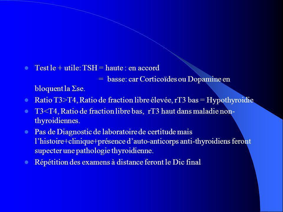 Test le + utile: TSH = haute : en accord = basse: car Corticoïdes ou Dopamine en bloquent la Σse. Ratio T3>T4, Ratio de fraction libre élevée, rT3 bas