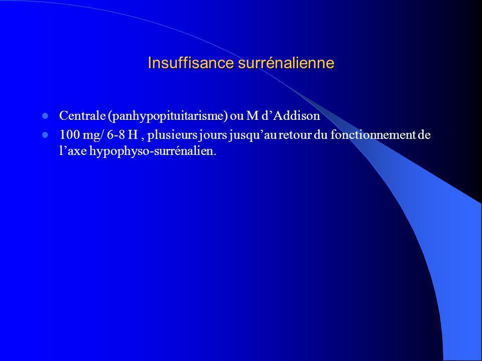 Insuffisance surrénalienne Centrale (panhypopituitarisme) ou M dAddison 100 mg/ 6-8 H, plusieurs jours jusquau retour du fonctionnement de laxe hypoph