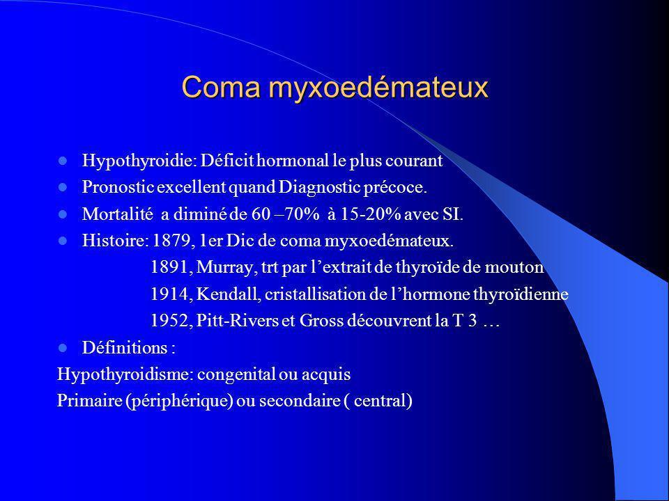 Coma myxoedémateux Hypothyroidie: Déficit hormonal le plus courant Pronostic excellent quand Diagnostic précoce. Mortalité a diminé de 60 –70% à 15-20