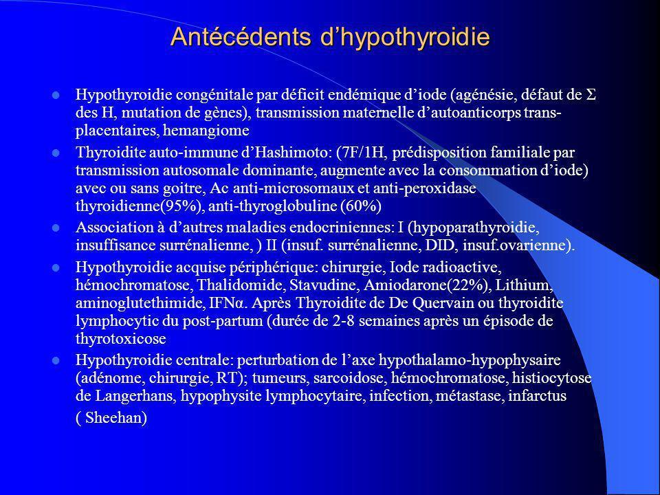 Antécédents dhypothyroidie Hypothyroidie congénitale par déficit endémique diode (agénésie, défaut de Σ des H, mutation de gènes), transmission matern