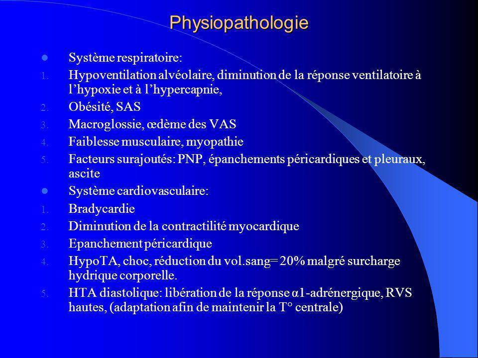 Physiopathologie Système respiratoire: 1. Hypoventilation alvéolaire, diminution de la réponse ventilatoire à lhypoxie et à lhypercapnie, 2. Obésité,