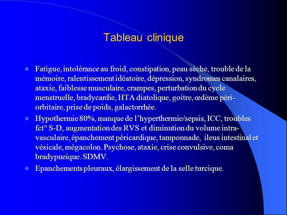Tableau clinique Fatigue, intolérance au froid, constipation, peau sèche, trouble de la mémoire, ralentissement idéatoire, dépression, syndromes canal