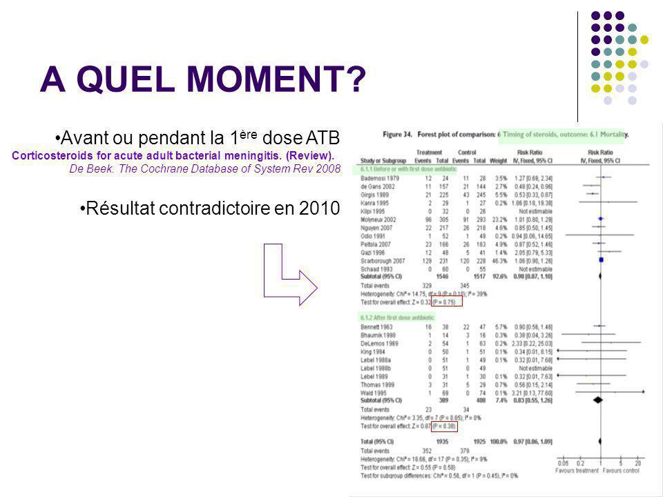 A QUEL MOMENT? Avant ou pendant la 1 ère dose ATB Corticosteroids for acute adult bacterial meningitis. (Review). De Beek. The Cochrane Database of Sy