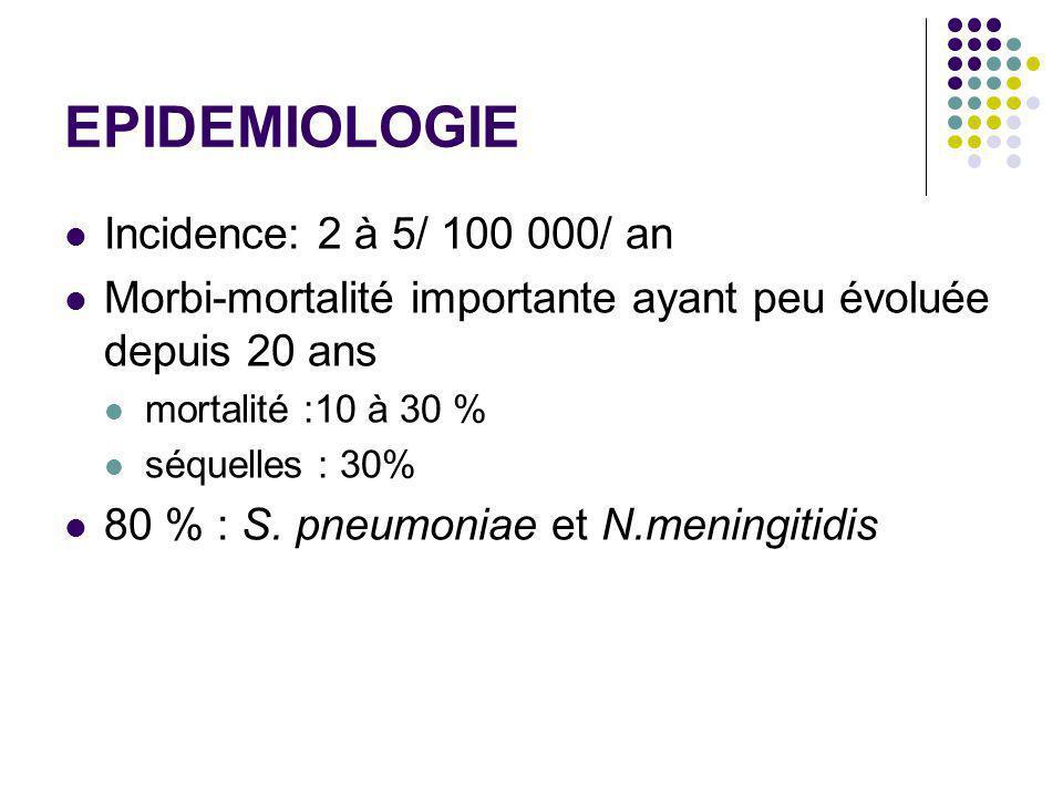 EPIDEMIOLOGIE Incidence: 2 à 5/ 100 000/ an Morbi-mortalité importante ayant peu évoluée depuis 20 ans mortalité :10 à 30 % séquelles : 30% 80 % : S.