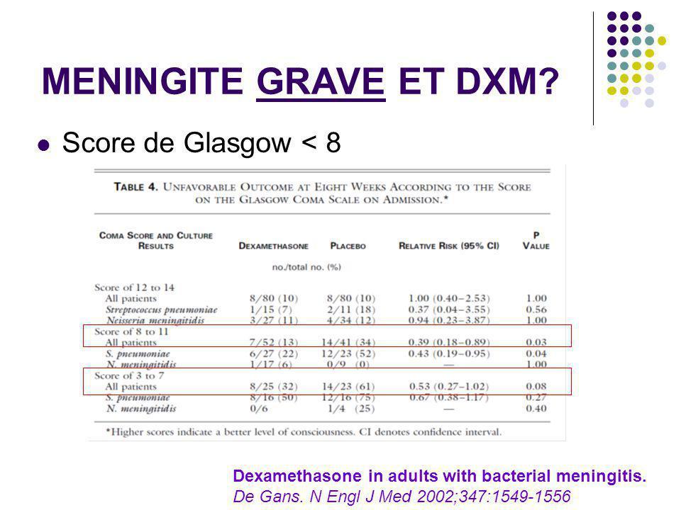 MENINGITE GRAVE ET DXM? Score de Glasgow < 8 Dexamethasone in adults with bacterial meningitis. De Gans. N Engl J Med 2002;347:1549-1556