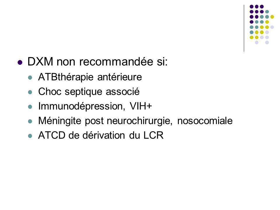 DXM non recommandée si: ATBthérapie antérieure Choc septique associé Immunodépression, VIH+ Méningite post neurochirurgie, nosocomiale ATCD de dérivat