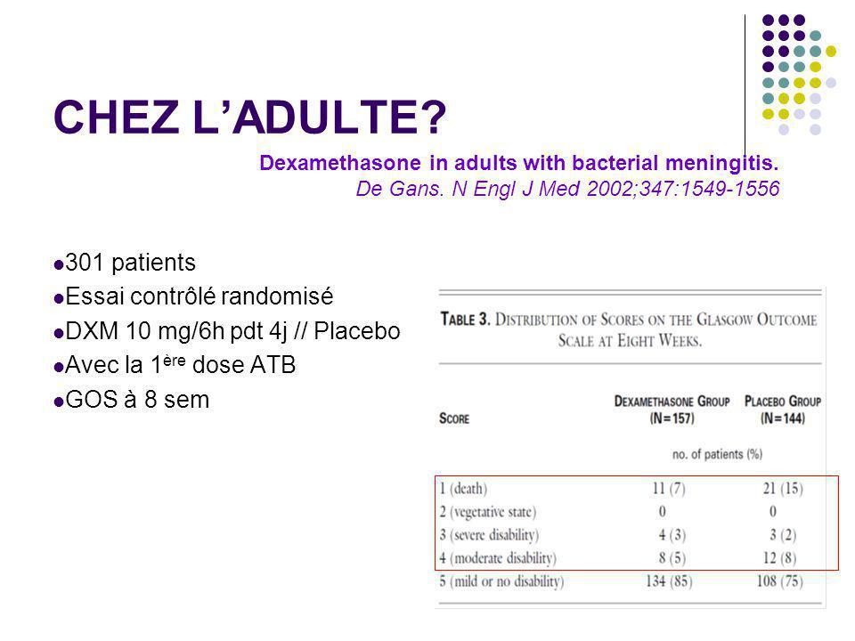 CHEZ LADULTE? Dexamethasone in adults with bacterial meningitis. De Gans. N Engl J Med 2002;347:1549-1556 301 patients Essai contrôlé randomisé DXM 10