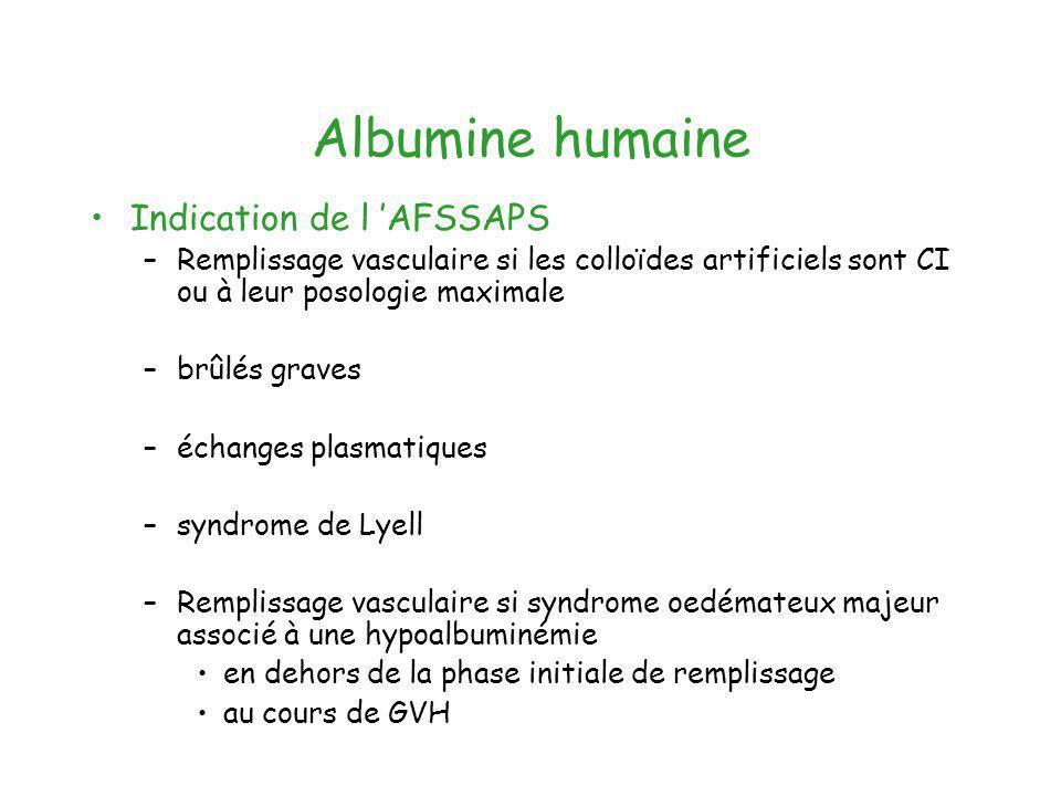 Albumine humaine Indication de l AFSSAPS –Remplissage vasculaire si les colloïdes artificiels sont CI ou à leur posologie maximale –brûlés graves –éch
