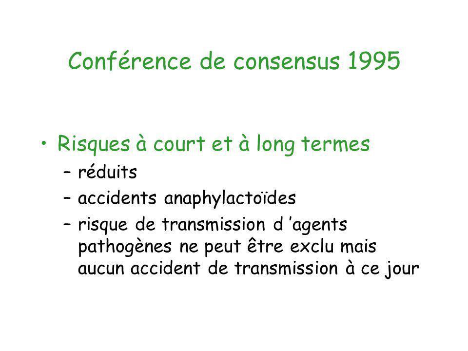 Conférence de consensus 1995 Risques à court et à long termes –réduits –accidents anaphylactoïdes –risque de transmission d agents pathogènes ne peut
