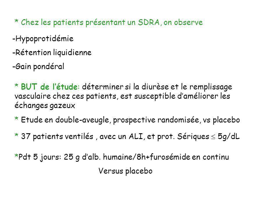 * Chez les patients présentant un SDRA, on observe -Hypoprotidémie -Rétention liquidienne -Gain pondéral * BUT de létude: déterminer si la diurèse et