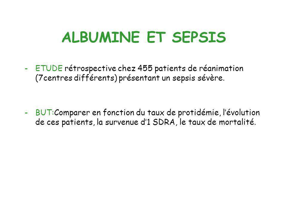 ALBUMINE ET SEPSIS -ETUDE rétrospective chez 455 patients de réanimation (7centres différents) présentant un sepsis sévère. -BUT:Comparer en fonction