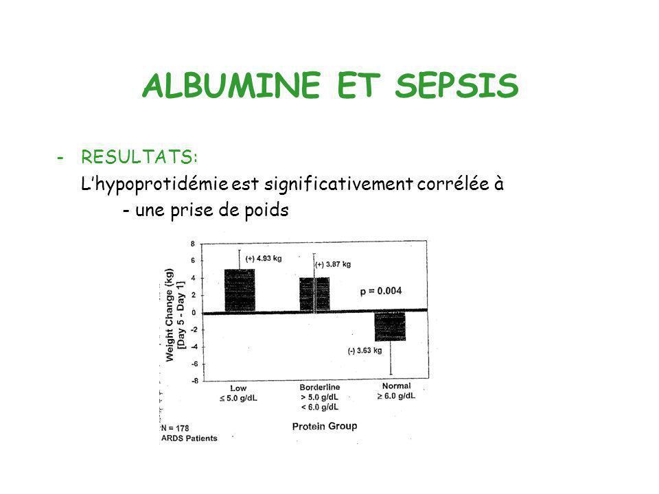 ALBUMINE ET SEPSIS -RESULTATS: Lhypoprotidémie est significativement corrélée à - une prise de poids