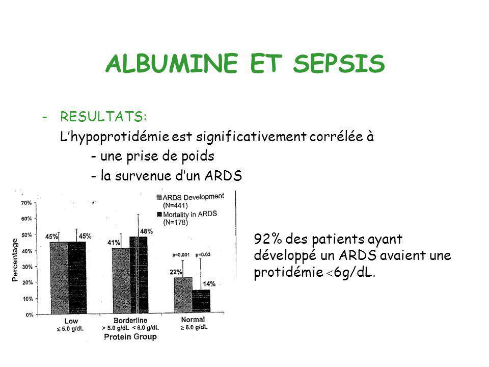 ALBUMINE ET SEPSIS -RESULTATS: Lhypoprotidémie est significativement corrélée à - une prise de poids - la survenue dun ARDS 92% des patients ayant dév