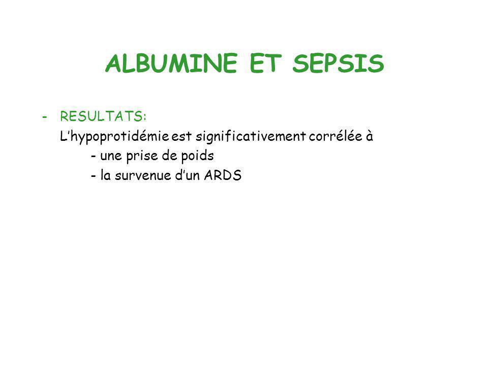 ALBUMINE ET SEPSIS -RESULTATS: Lhypoprotidémie est significativement corrélée à - une prise de poids - la survenue dun ARDS